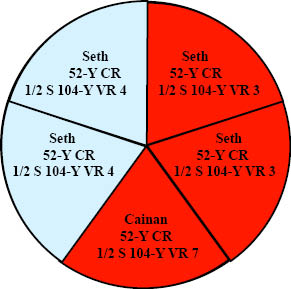 http://timeemits.com/HoH_Articles/Primary_70-Sacred-Year_Age_of_Cainan_files/Seth5Parts2B2RLRed.jpg
